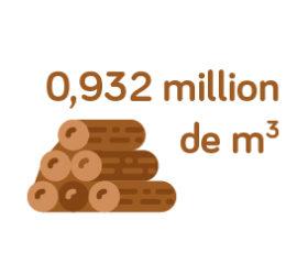 0_932million-09