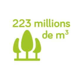 223millions-23