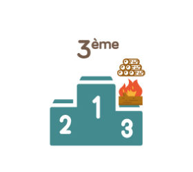 3e-11